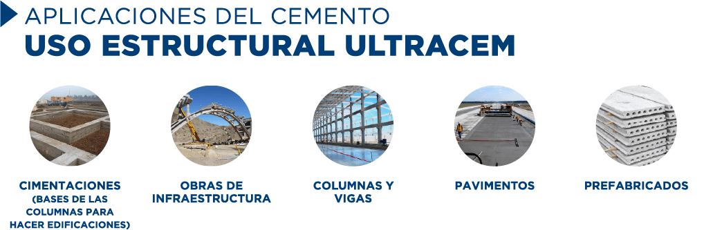 FÁBRICA DE CEMENTOS ULTRACEM COLOMBIA